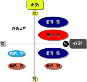 okan_hatsunetsu